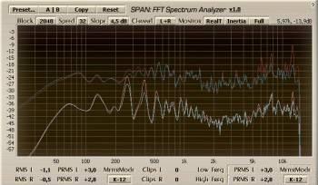Плагин FL Studio: SPAN – анализатор спектра в режиме реального времени.